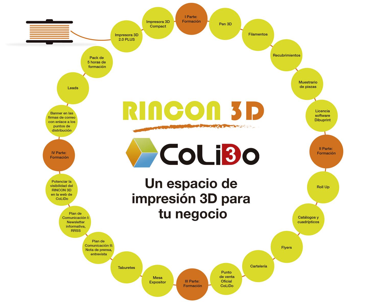 RINCON 3D CoLiDo – El Centro Profesional De Impresión 3D